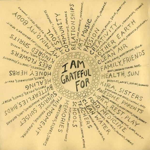 Gratitude-Mandala